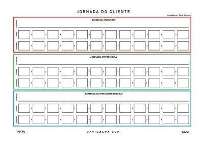 B4B Group Jornada_do_cliente_A1_DavidAlpa
