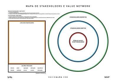 B4B Group Mapa_Stakeholders_A1_DavidAlpa
