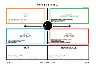 B4B Group Mapa_da_Empatia_A1_DavidAlpa