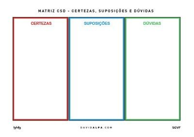 B4B Group Matriz_CSD_A1_DavidAlpa