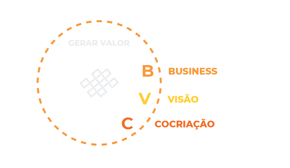 B4B Group SGVF_gerar_valor
