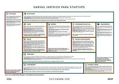 B4B Group Canvas_Juridico_A1_DavidAlpa